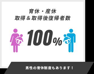 男性の育休制度もあります!